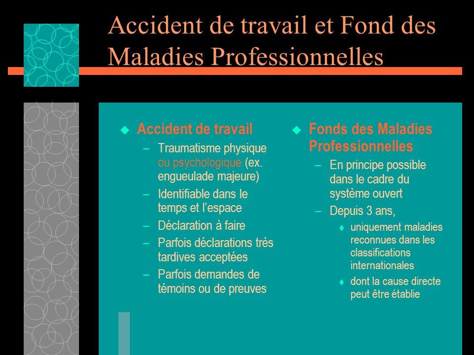 Accident de travail et Fond des Maladies Professionnelles Accident de travail –Traumatisme physique ou psychologique (ex. engueulade majeure) –Identif