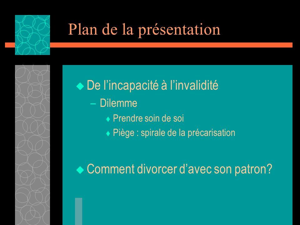 Plan de la présentation De lincapacité à linvalidité –Dilemme Prendre soin de soi Piège : spirale de la précarisation Comment divorcer davec son patro