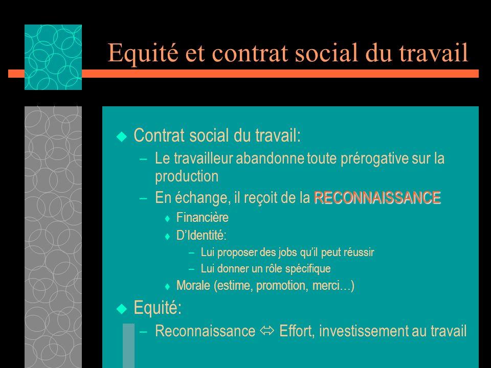 Equité et contrat social du travail Contrat social du travail: –Le travailleur abandonne toute prérogative sur la production RECONNAISSANCE –En échang