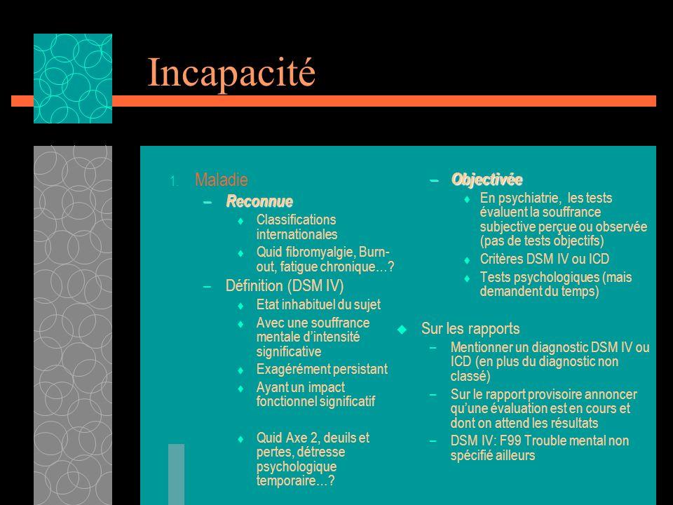 Incapacité 1. Maladie – Reconnue Classifications internationales Quid fibromyalgie, Burn- out, fatigue chronique…? –Définition (DSM IV) Etat inhabitue