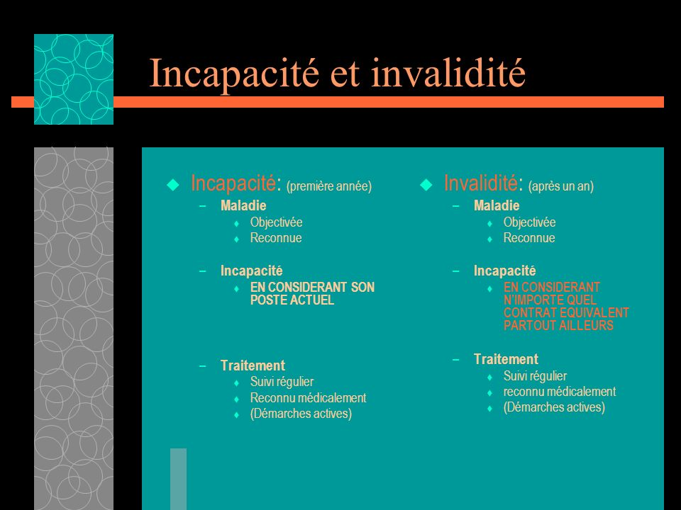 Incapacité et invalidité Incapacité: (première année) – Maladie Objectivée Reconnue – Incapacité EN CONSIDERANT SON POSTE ACTUEL – Traitement Suivi ré