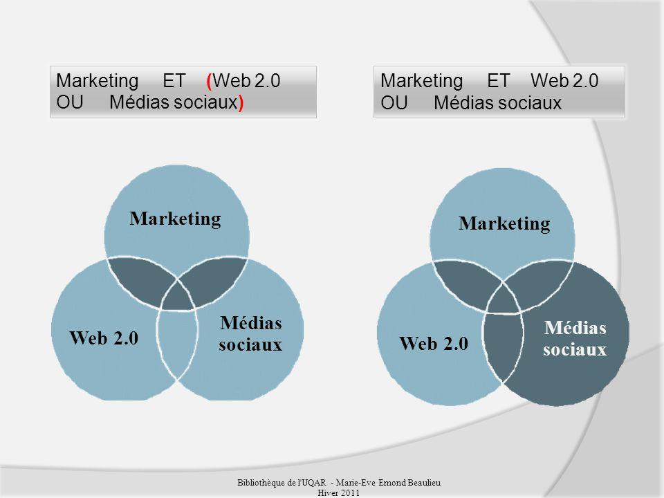 Marketing ET (Web 2.0 OU Médias sociaux) Marketing ET Web 2.0 OU Médias sociaux Bibliothèque de l UQAR - Marie-Eve Emond Beaulieu Hiver 2011 Marketing Web 2.0 Médias sociaux