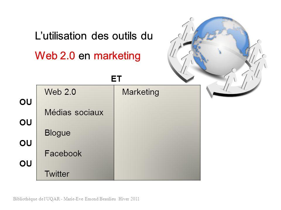 Lutilisation des outils du Web 2.0 en marketing Bibliothèque de l UQAR - Marie-Eve Emond Beaulieu Hiver 2011 ET OU Web 2.0 Médias sociaux Blogue Facebook Twitter Marketing Lutilisation des outils du Web 2.0 en marketing