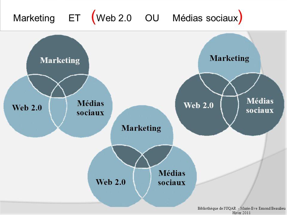 Marketing ET ( Web 2.0 OU Médias sociaux ) Bibliothèque de l UQAR - Marie-Eve Emond Beaulieu Hiver 2011 Marketing Web 2.0 Médias sociaux