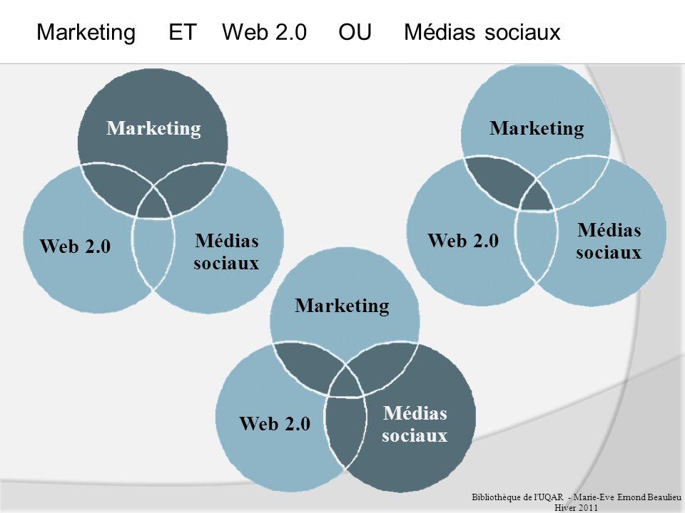 Marketing ET Web 2.0 OU Médias sociaux Bibliothèque de l UQAR - Marie-Eve Emond Beaulieu Hiver 2011 Marketing Web 2.0 Médias sociaux