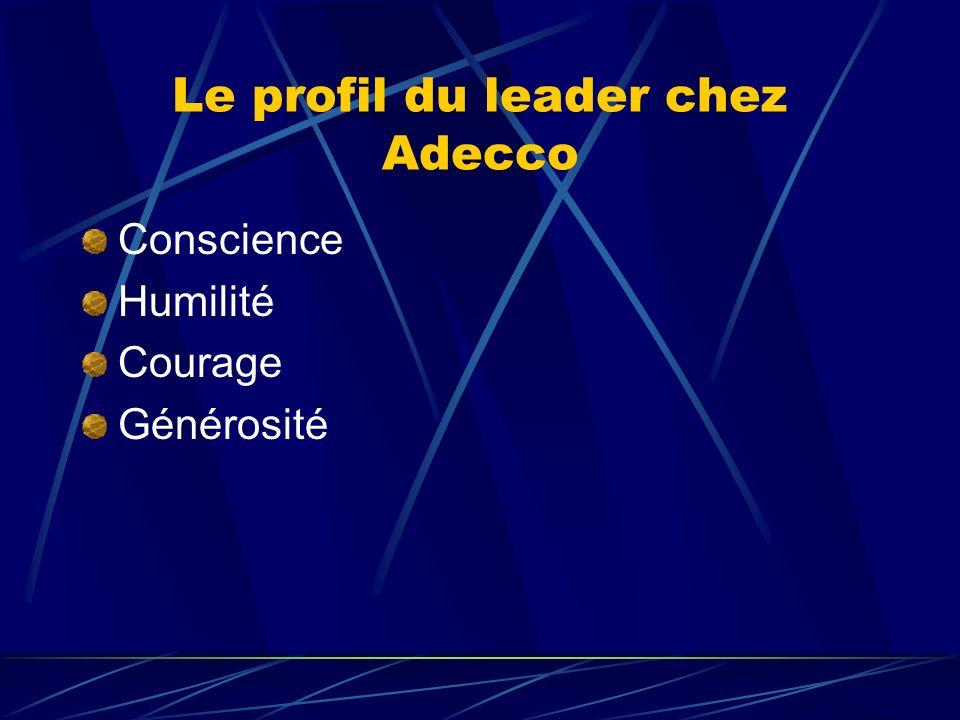 Le profil du leader chez Adecco Conscience Humilité Courage Générosité