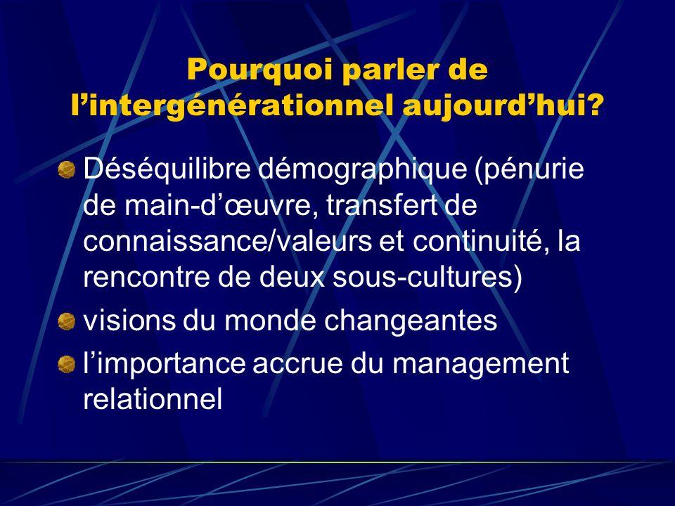 Pourquoi parler de lintergénérationnel aujourdhui? Déséquilibre démographique (pénurie de main-dœuvre, transfert de connaissance/valeurs et continuité