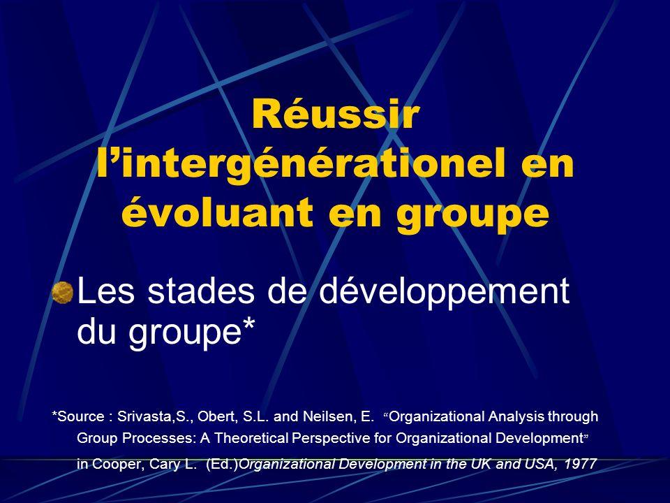 Réussir lintergénérationel en évoluant en groupe Les stades de développement du groupe* *Source : Srivasta,S., Obert, S.L. and Neilsen, E. Organizatio