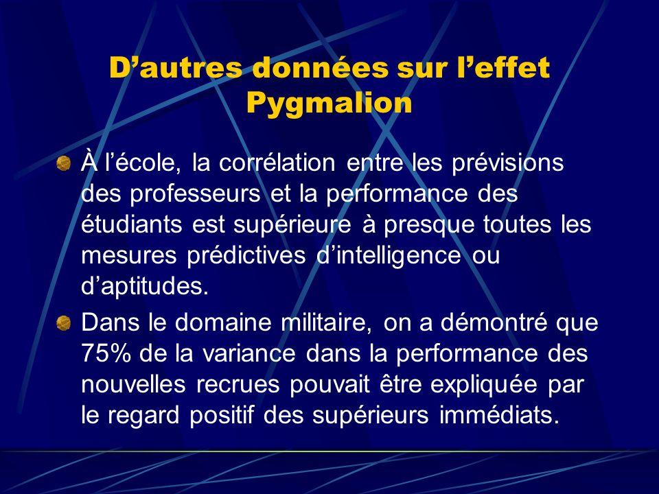 Dautres données sur leffet Pygmalion À lécole, la corrélation entre les prévisions des professeurs et la performance des étudiants est supérieure à presque toutes les mesures prédictives dintelligence ou daptitudes.