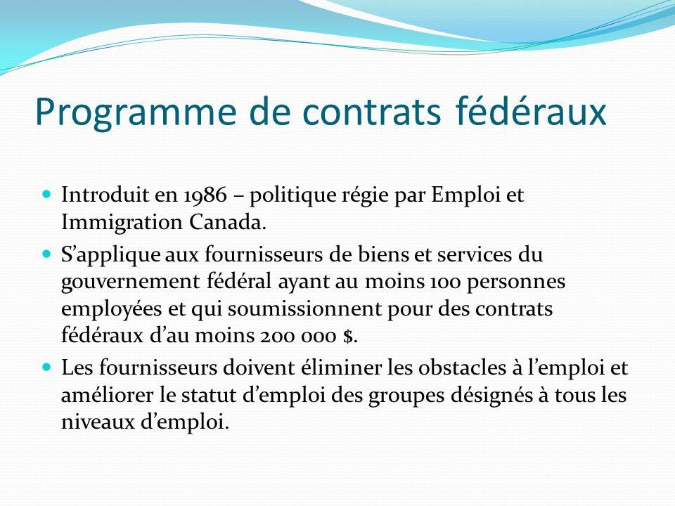 Programme de contrats fédéraux Introduit en 1986 – politique régie par Emploi et Immigration Canada.