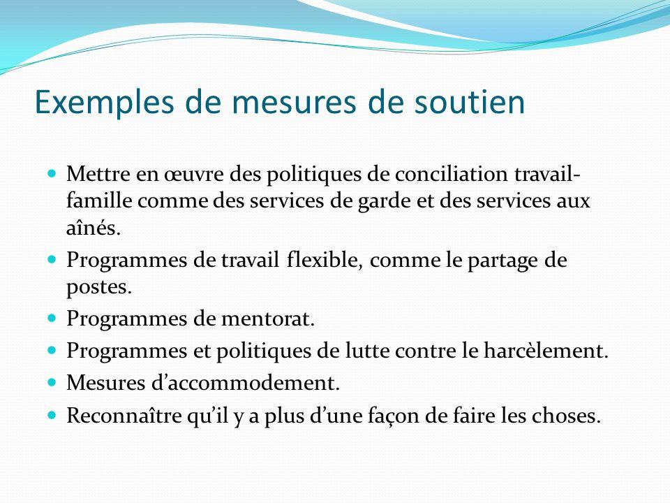 Exemples de mesures de soutien Mettre en œuvre des politiques de conciliation travail- famille comme des services de garde et des services aux aînés.