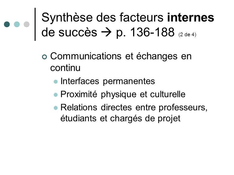Synthèse des facteurs internes de succès p. 136-188 (2 de 4) Communications et échanges en continu Interfaces permanentes Proximité physique et cultur