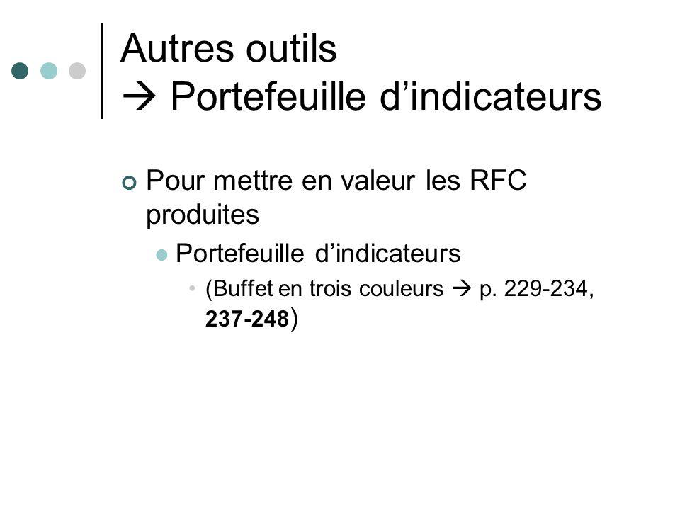 Autres outils Portefeuille dindicateurs Pour mettre en valeur les RFC produites Portefeuille dindicateurs (Buffet en trois couleurs p. 229-234, 237-24