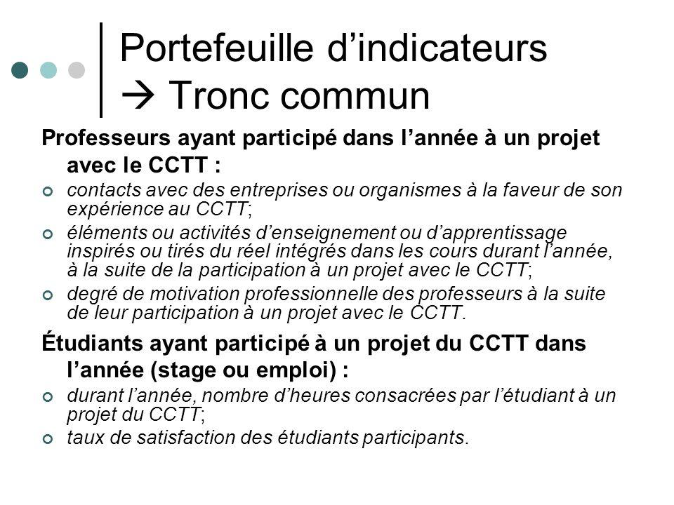 Portefeuille dindicateurs Tronc commun Professeurs ayant participé dans lannée à un projet avec le CCTT : contacts avec des entreprises ou organismes