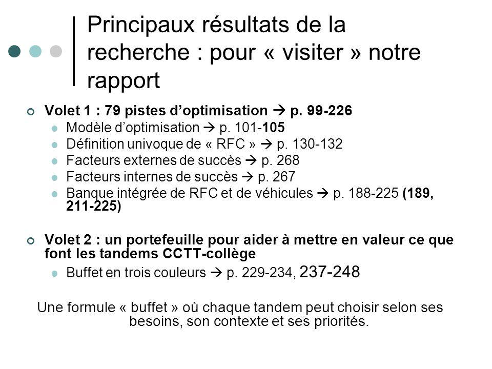 Principaux résultats de la recherche : pour « visiter » notre rapport Volet 1 : 79 pistes doptimisation p. 99-226 Modèle doptimisation p. 101-105 Défi
