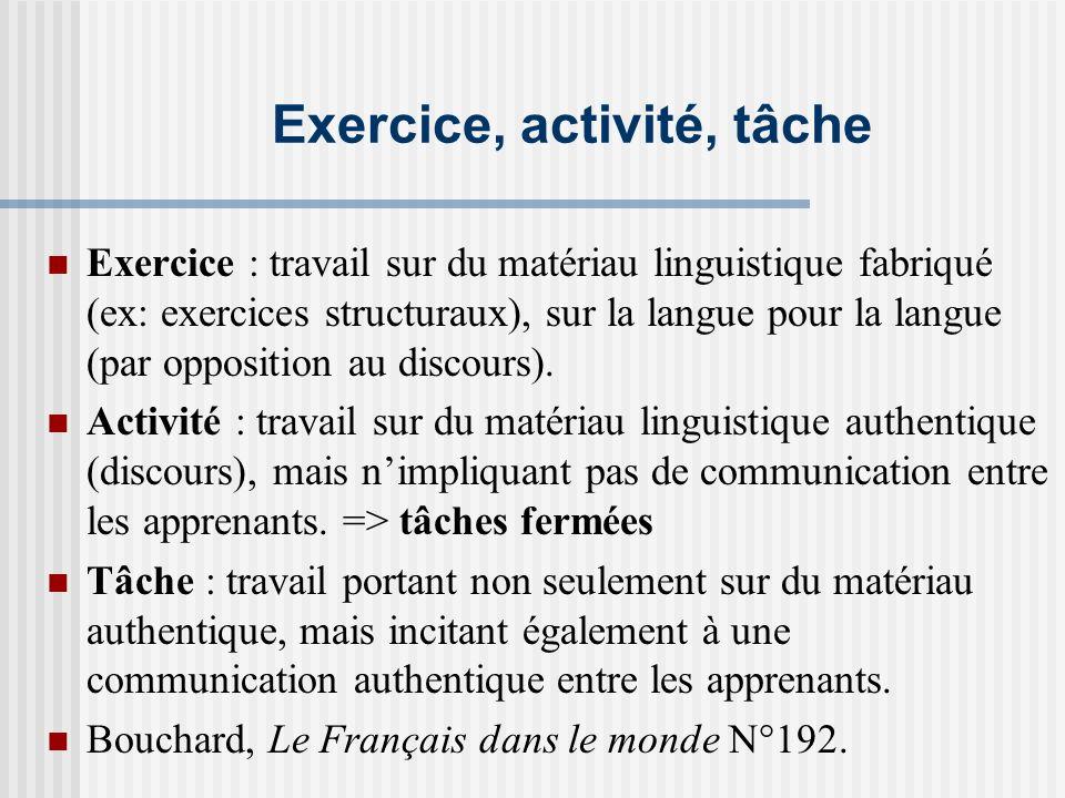 Exercice, activité, tâche Exercice : travail sur du matériau linguistique fabriqué (ex: exercices structuraux), sur la langue pour la langue (par oppo