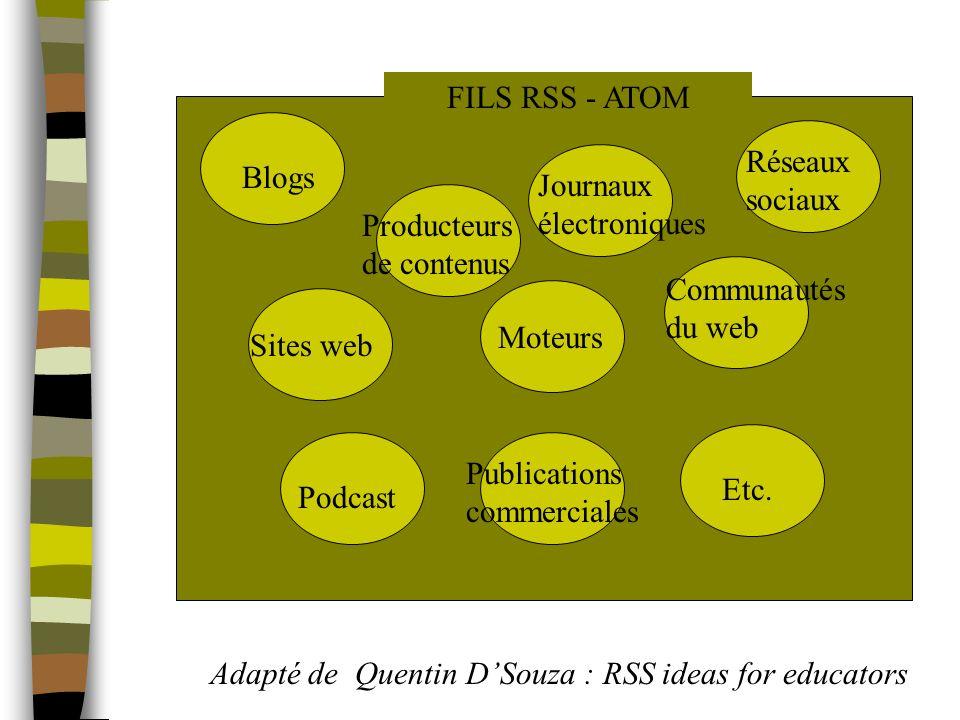 FILS RSS - ATOM Adapté de Quentin DSouza : RSS ideas for educators Blogs Journaux électroniques Sites web Producteurs de contenus Communautés du web P