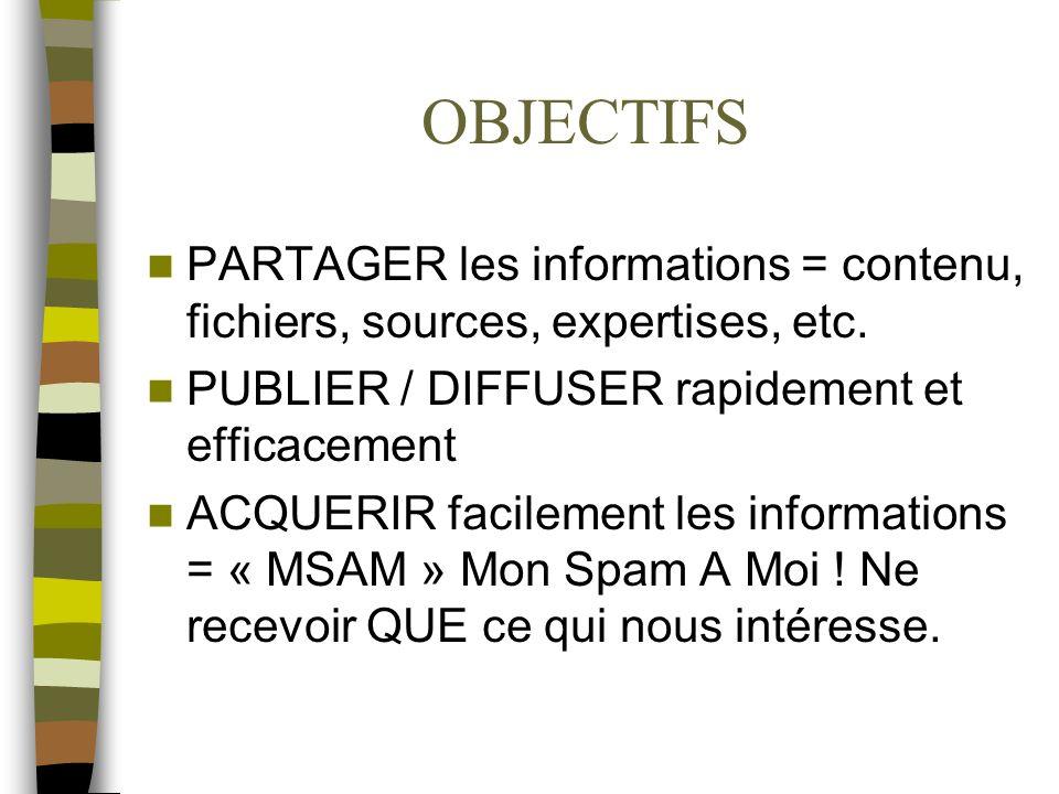 OBJECTIFS PARTAGER les informations = contenu, fichiers, sources, expertises, etc. PUBLIER / DIFFUSER rapidement et efficacement ACQUERIR facilement l
