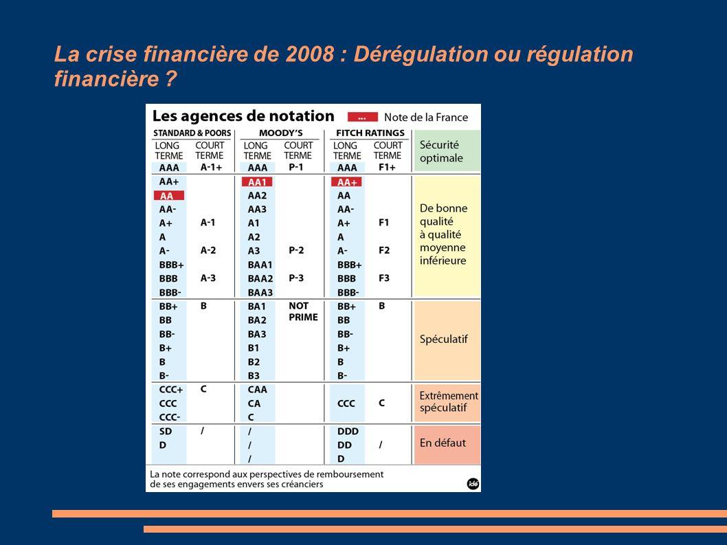 La crise financière de 2008 : Dérégulation ou régulation financière ?