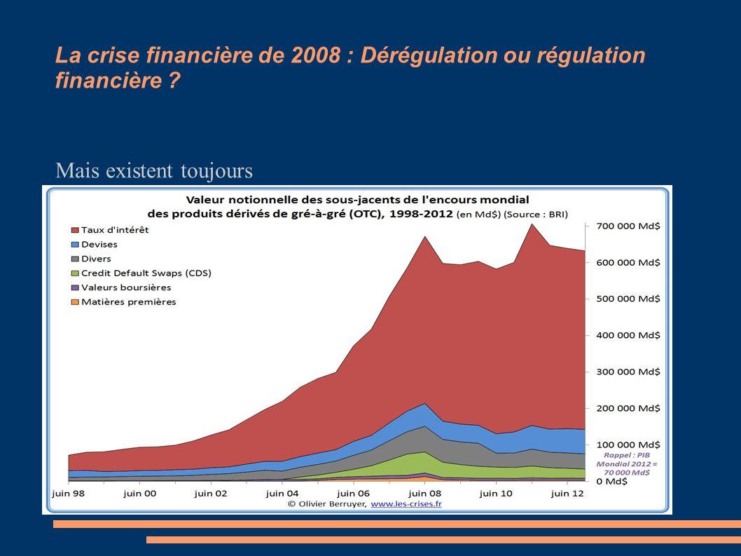 La crise financière de 2008 : Dérégulation ou régulation financière ? Mais existent toujours