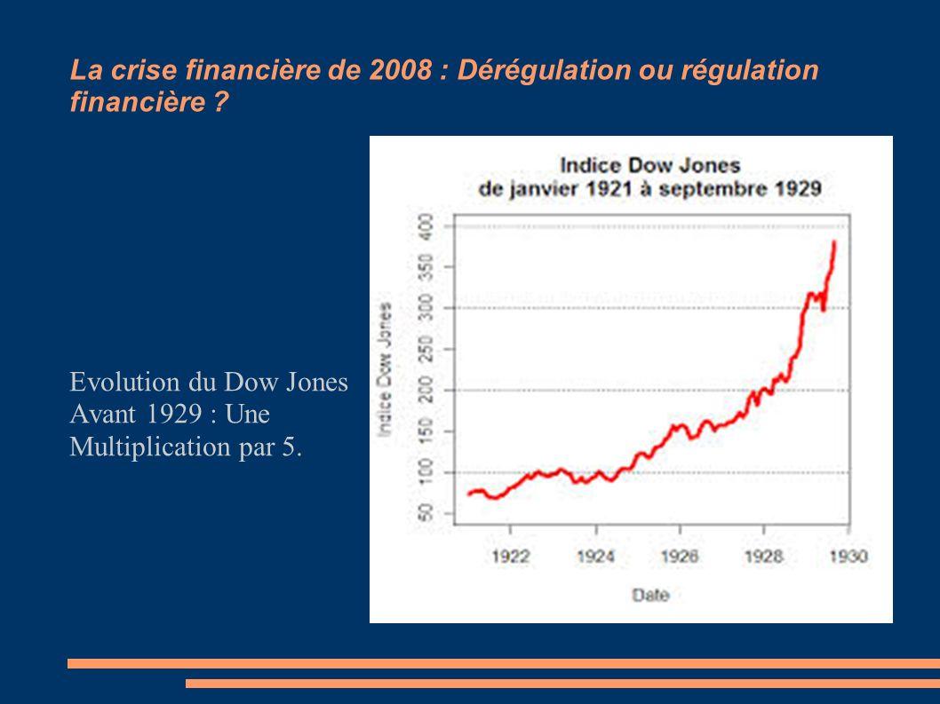 La crise financière de 2008 : Dérégulation ou régulation financière ? Evolution du Dow Jones Avant 1929 : Une Multiplication par 5.