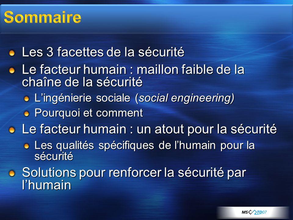 Les 3 facettes de la sécurité Le facteur humain : maillon faible de la chaîne de la sécurité Lingénierie sociale (social engineering) Pourquoi et comm