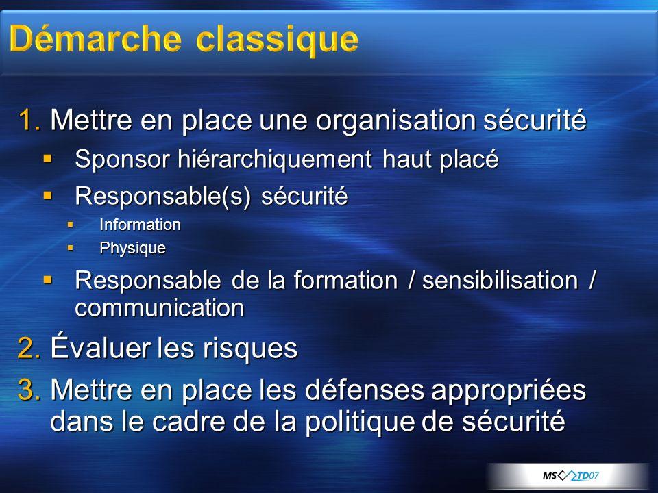 1.Mettre en place une organisation sécurité Sponsor hiérarchiquement haut placé Sponsor hiérarchiquement haut placé Responsable(s) sécurité Responsabl