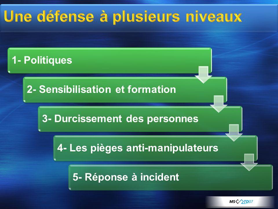 1- Politiques2- Sensibilisation et formation3- Durcissement des personnes4- Les pièges anti-manipulateurs5- Réponse à incident