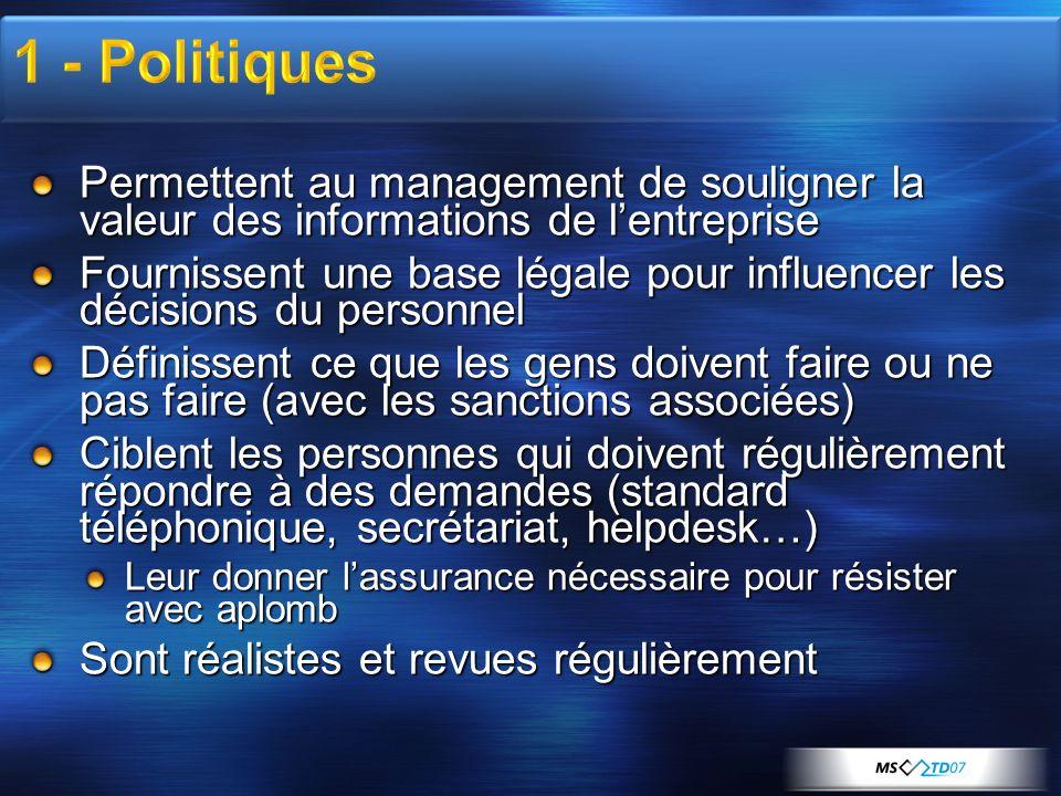 Permettent au management de souligner la valeur des informations de lentreprise Fournissent une base légale pour influencer les décisions du personnel