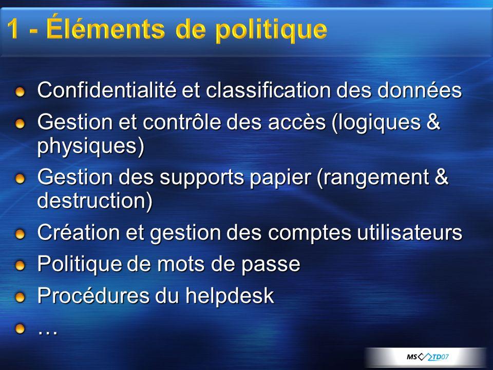 Confidentialité et classification des données Gestion et contrôle des accès (logiques & physiques) Gestion des supports papier (rangement & destructio