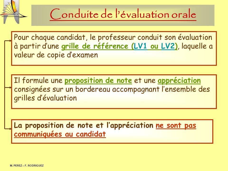 Conduite de lévaluation orale M. PEREZ – F. RODRIGUEZ La proposition de note et lappréciation ne sont pas communiquées au candidat Pour chaque candida
