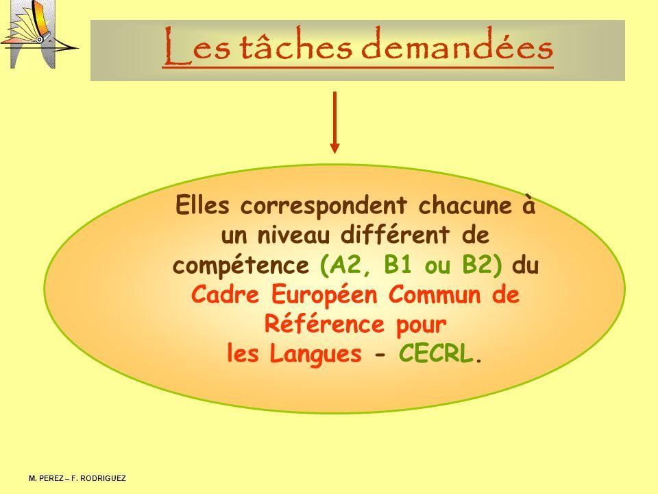 Les tâches demandées M. PEREZ – F. RODRIGUEZ Elles correspondent chacune à un niveau différent de compétence (A2, B1 ou B2) du Cadre Européen Commun d