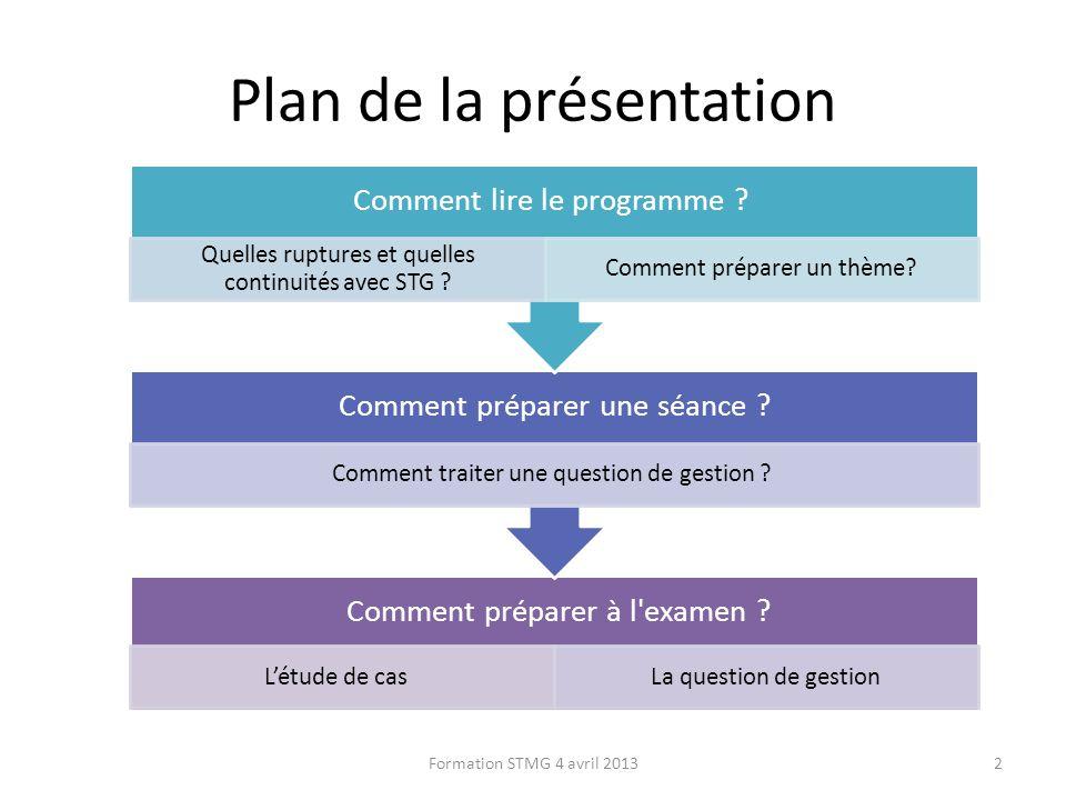 Plan de la présentation Comment préparer à l'examen ? Létude de cas La question de gestion Comment préparer une séance ? Comment traiter une question
