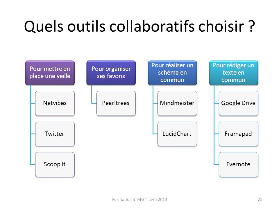 Quels outils collaboratifs choisir ? Pour mettre en place une veille NetvibesTwitterScoop It Pour organiser ses favoris Pearltrees Pour réaliser un sc
