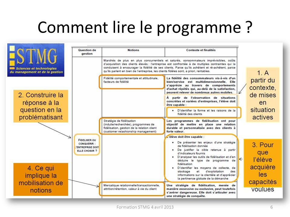 Comment lire le programme ? 6Formation STMG 4 avril 2013