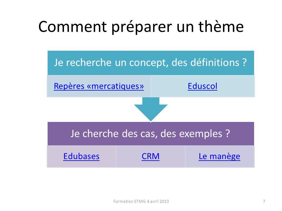 Comment préparer un thème Je cherche des cas, des exemples ? EdubasesCRMLe manège Je recherche un concept, des définitions ? Repères «mercatiques»Edus