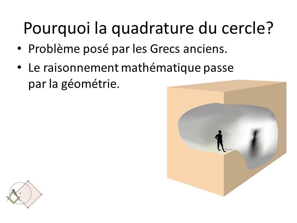 Pourquoi la quadrature du cercle? Problème posé par les Grecs anciens. Le raisonnement mathématique passe par la géométrie.