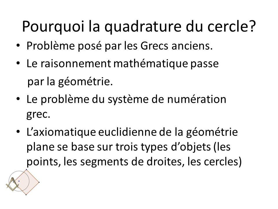 Pourquoi la quadrature du cercle? Problème posé par les Grecs anciens. Le raisonnement mathématique passe par la géométrie. Le problème du système de