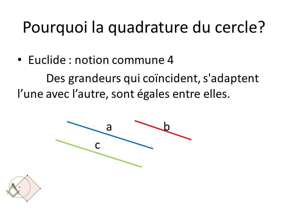 Pourquoi la quadrature du cercle? Euclide : notion commune 4 Des grandeurs qui coïncident, s'adaptent lune avec lautre, sont égales entre elles. ab c