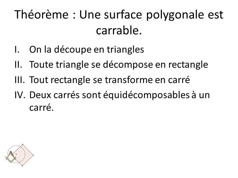 Théorème : Une surface polygonale est carrable. I.On la découpe en triangles II.Toute triangle se décompose en rectangle III.Tout rectangle se transfo