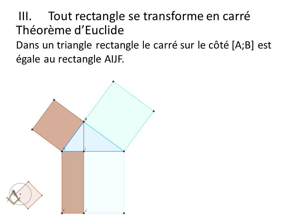 III. Tout rectangle se transforme en carré Théorème dEuclide Dans un triangle rectangle le carré sur le côté [A;B] est égale au rectangle AIJF.