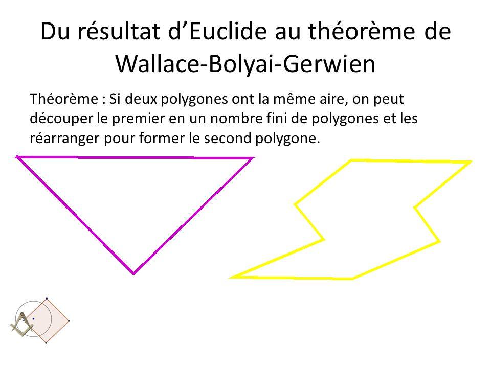Du résultat dEuclide au théorème de Wallace-Bolyai-Gerwien Théorème : Si deux polygones ont la même aire, on peut découper le premier en un nombre fin