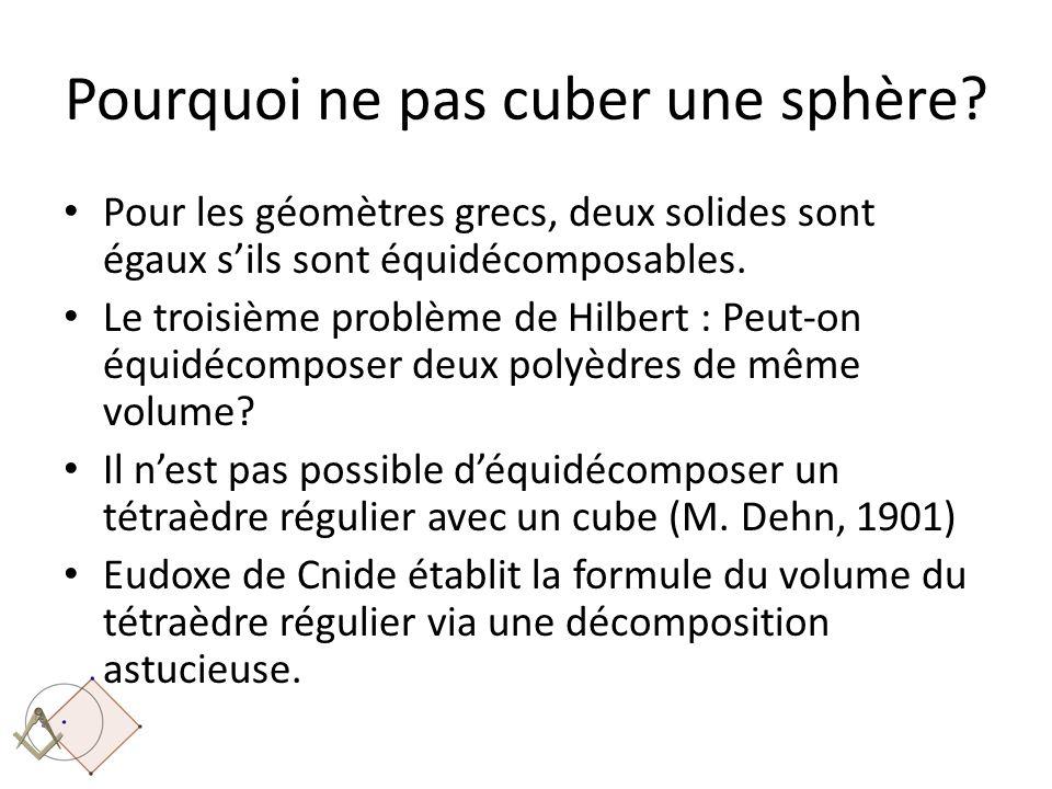 Pourquoi ne pas cuber une sphère? Pour les géomètres grecs, deux solides sont égaux sils sont équidécomposables. Le troisième problème de Hilbert : Pe