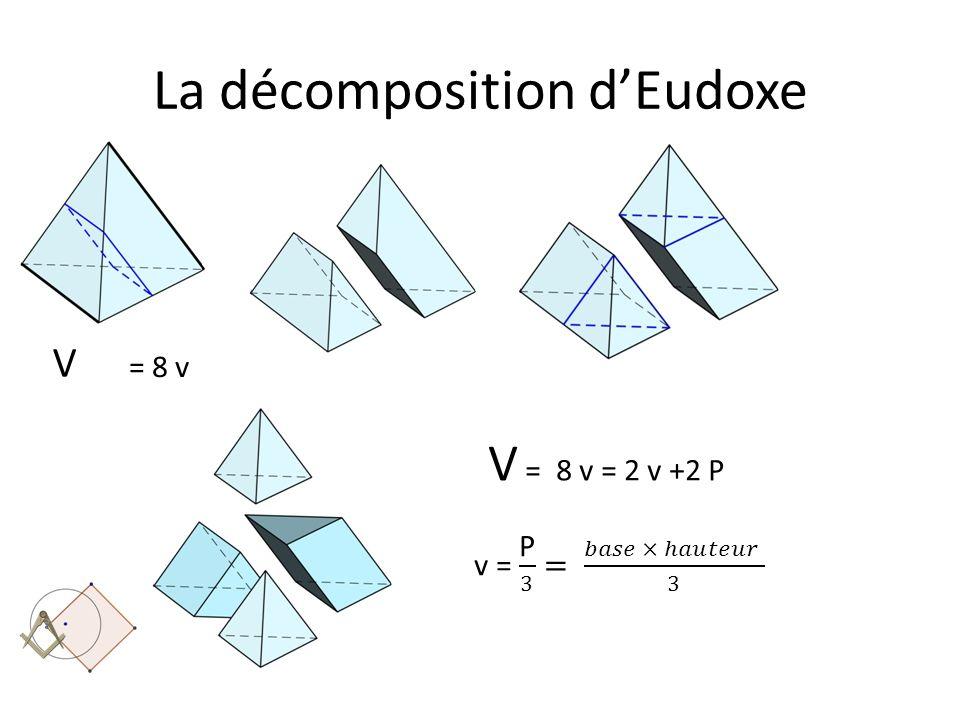 La décomposition dEudoxe V = 8 v = 2 v +2 P = 8 v V