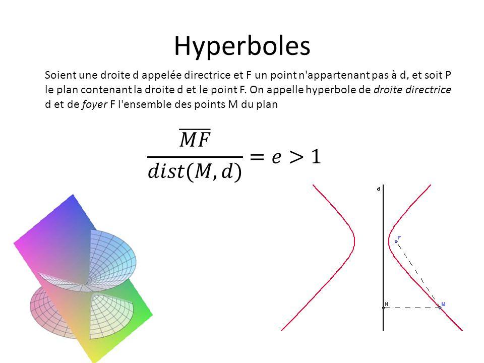 Hyperboles Soient une droite d appelée directrice et F un point n'appartenant pas à d, et soit P le plan contenant la droite d et le point F. On appel