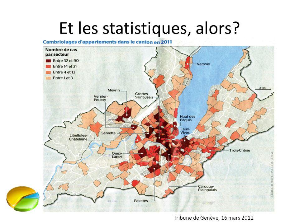 Et les statistiques, alors? Tribune de Genève, 16 mars 2012