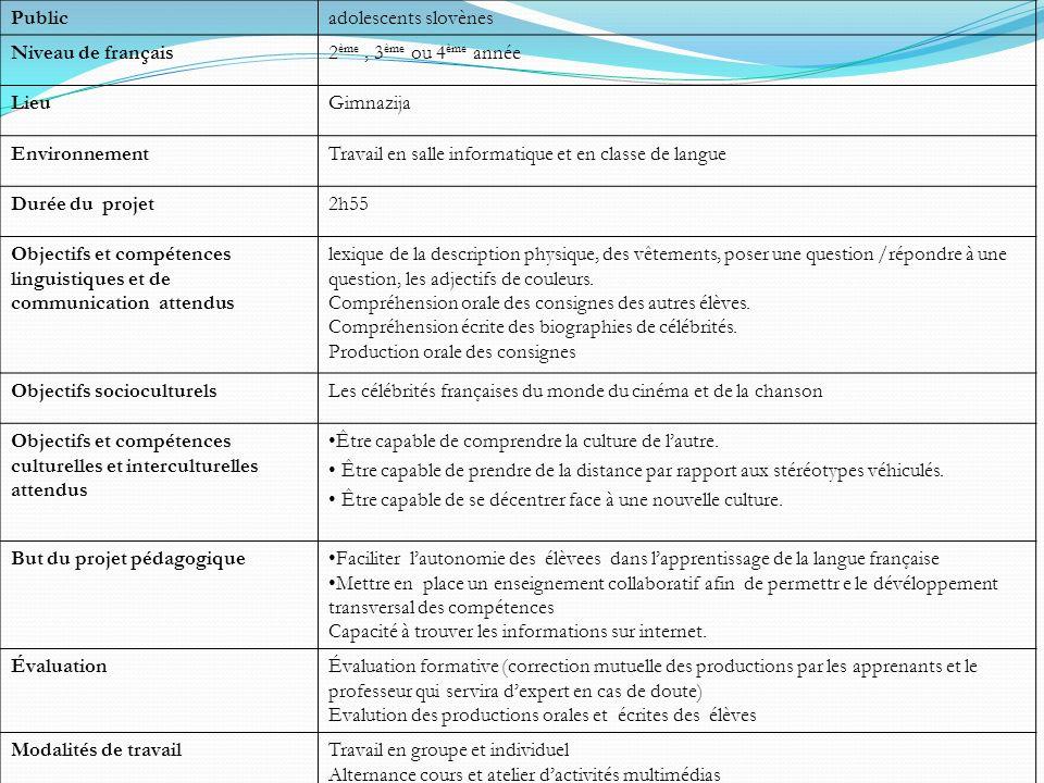 Publicadolescents slovènes Niveau de français2 ème, 3 ème ou 4 ème année LieuGimnazija EnvironnementTravail en salle informatique et en classe de lang