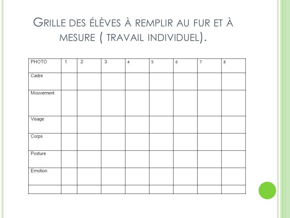 G RILLE DES ÉLÈVES À REMPLIR AU FUR ET À MESURE ( TRAVAIL INDIVIDUEL ).
