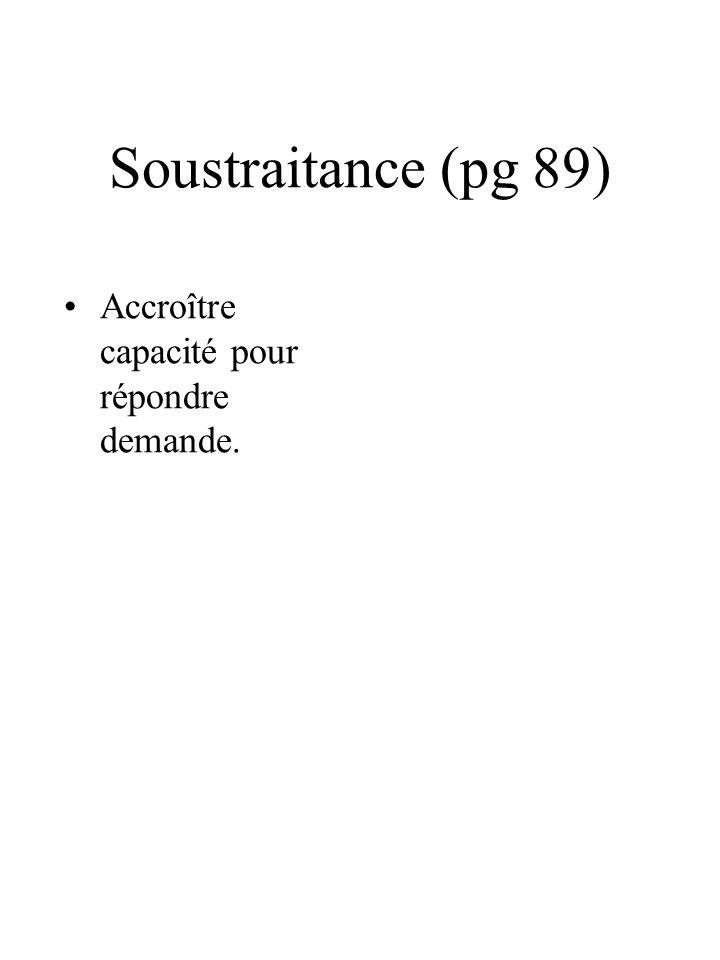 Soustraitance (pg 89) Accroître capacité pour répondre demande.