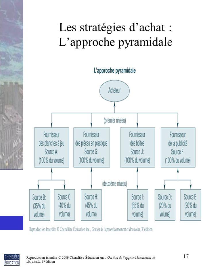 17 Les stratégies dachat : Lapproche pyramidale Reproduction interdite © 2009 Chenelière Éducation inc., Gestion de lapprovisionnement et des stocks,